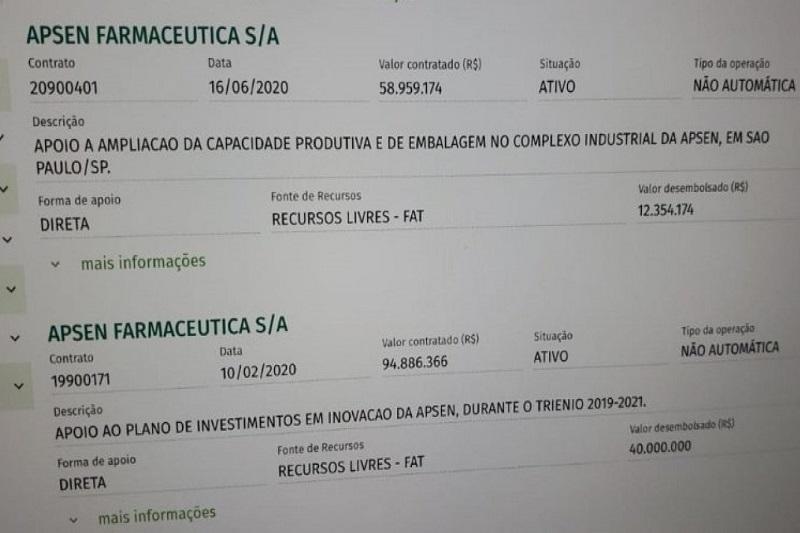 Brasil: Oposição investiga repasse de dinheiro federal para laboratórios produzirem hidroxicloroquina