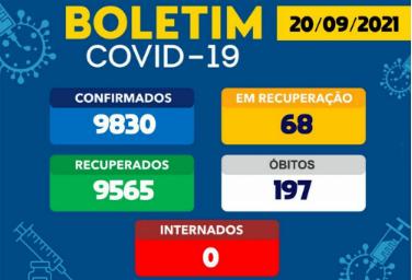Brumado registrou 07 casos da Covid-19 nas últimas 24h
