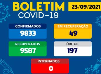 Brumado registra 01 novo caso de Covid-19 nas últimas 24h