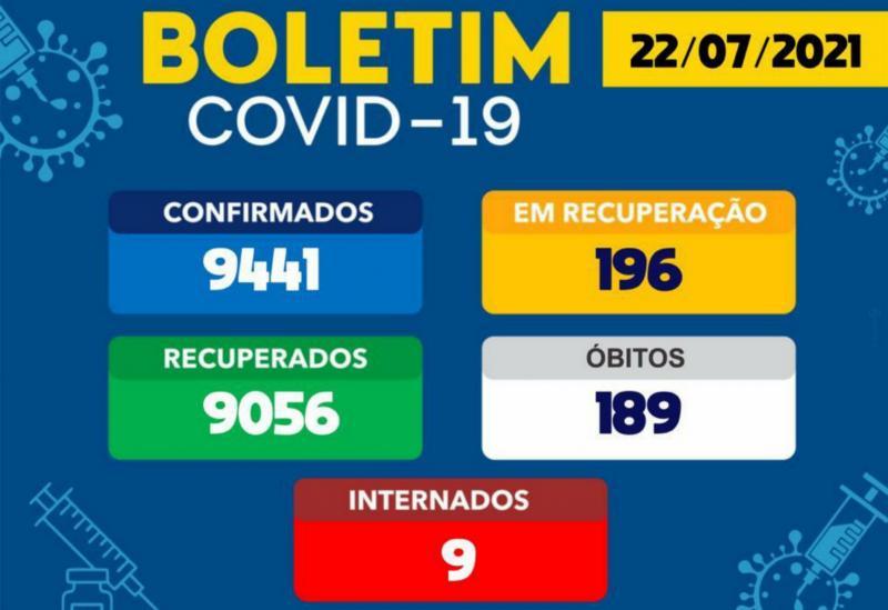 Brumado registrou 23 novos casos da Covid-19