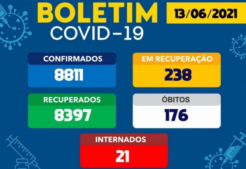 Brumado tem 21 pacientes internados por Covid-19